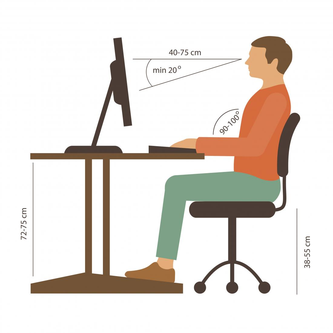 Correct sitting posture diagram at a computer desk.