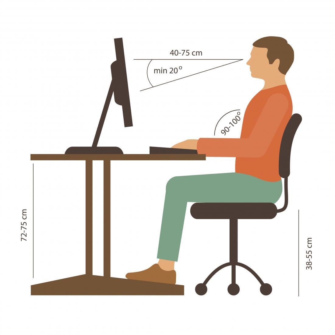 Correct sitting posture diagram at a computer desk.