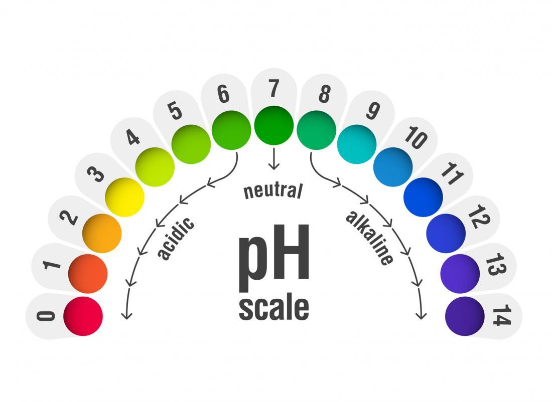 Vaginal Ph Balance Normal Levels And Natural Remedies-6189