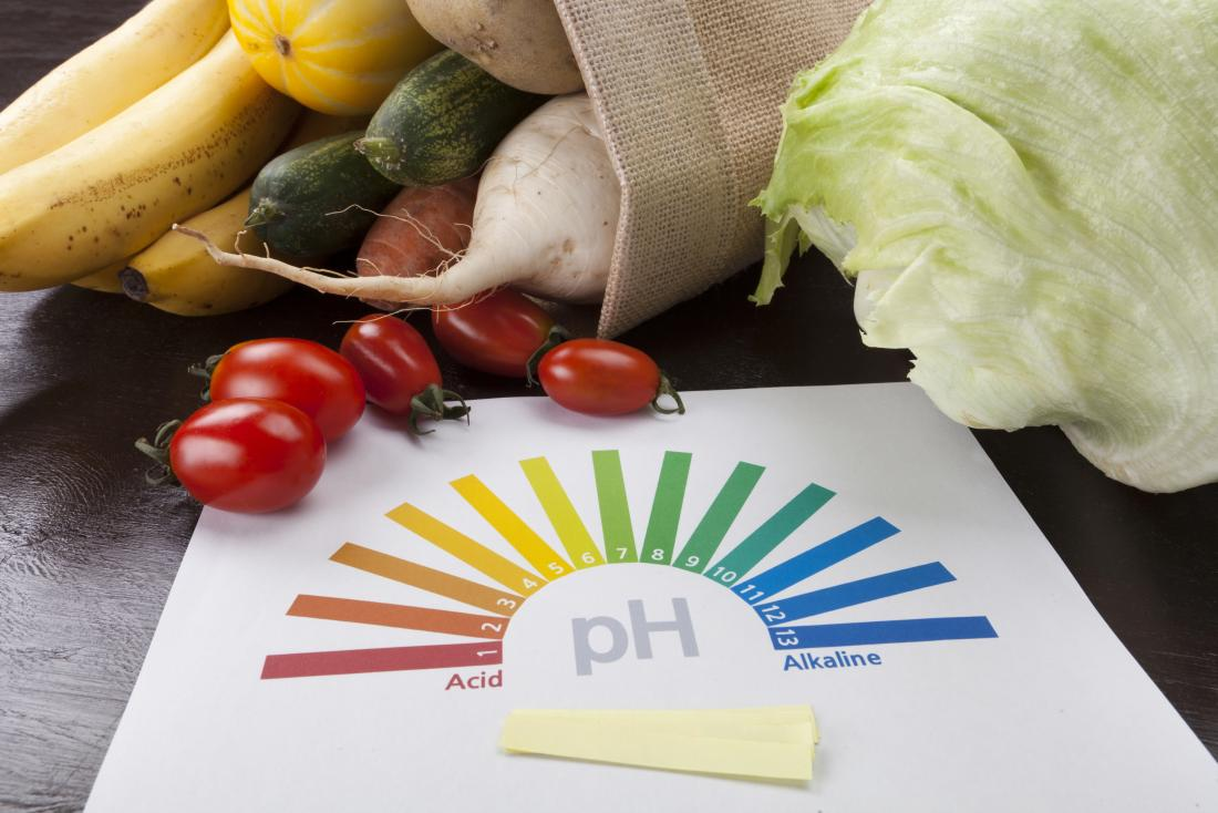 Ph scale of acid to alkaline with bag of groceries including fruits and vegetables
