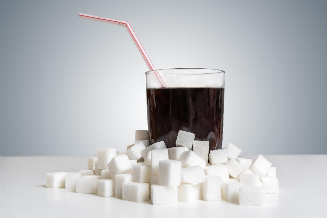 Osteoarthritis diet avoid sugar