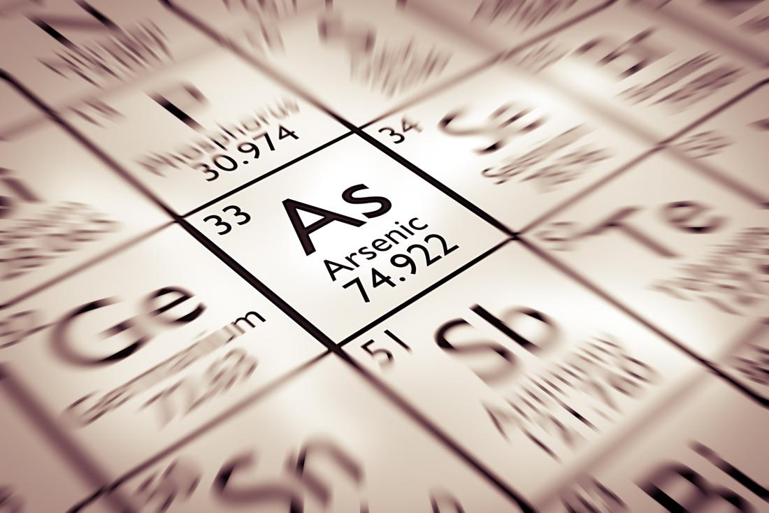 table of elements focus on arsenic