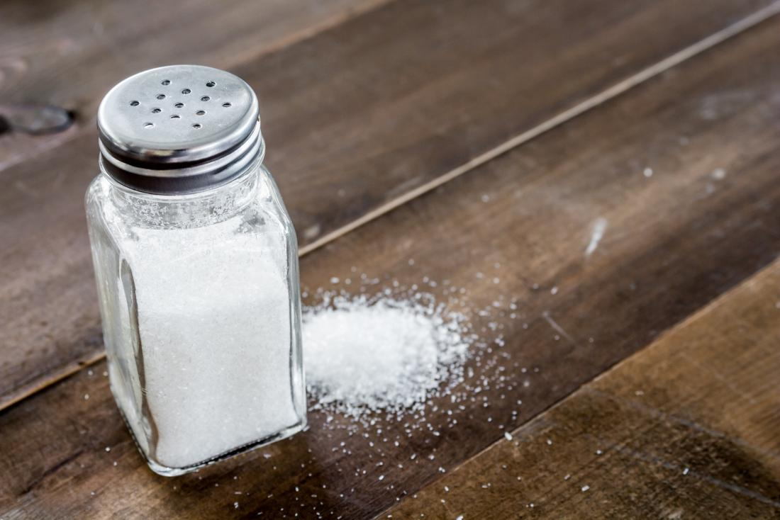 How much salt does it really take to harm your heart?