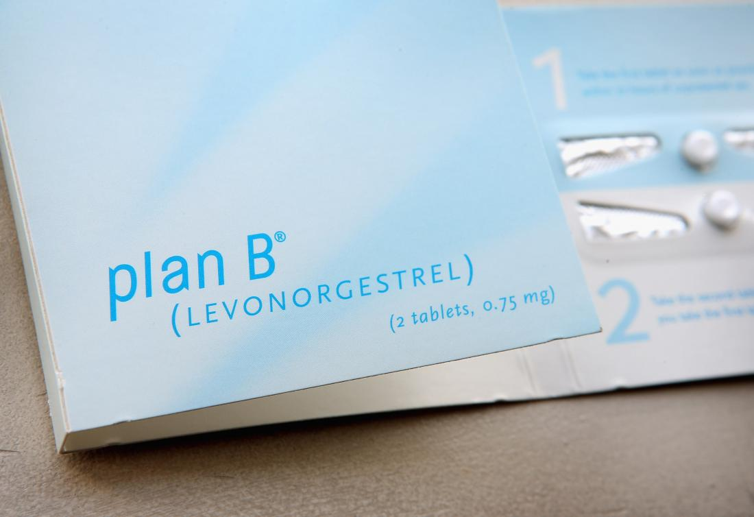 Plan B Levonorgestrel morning after pill.