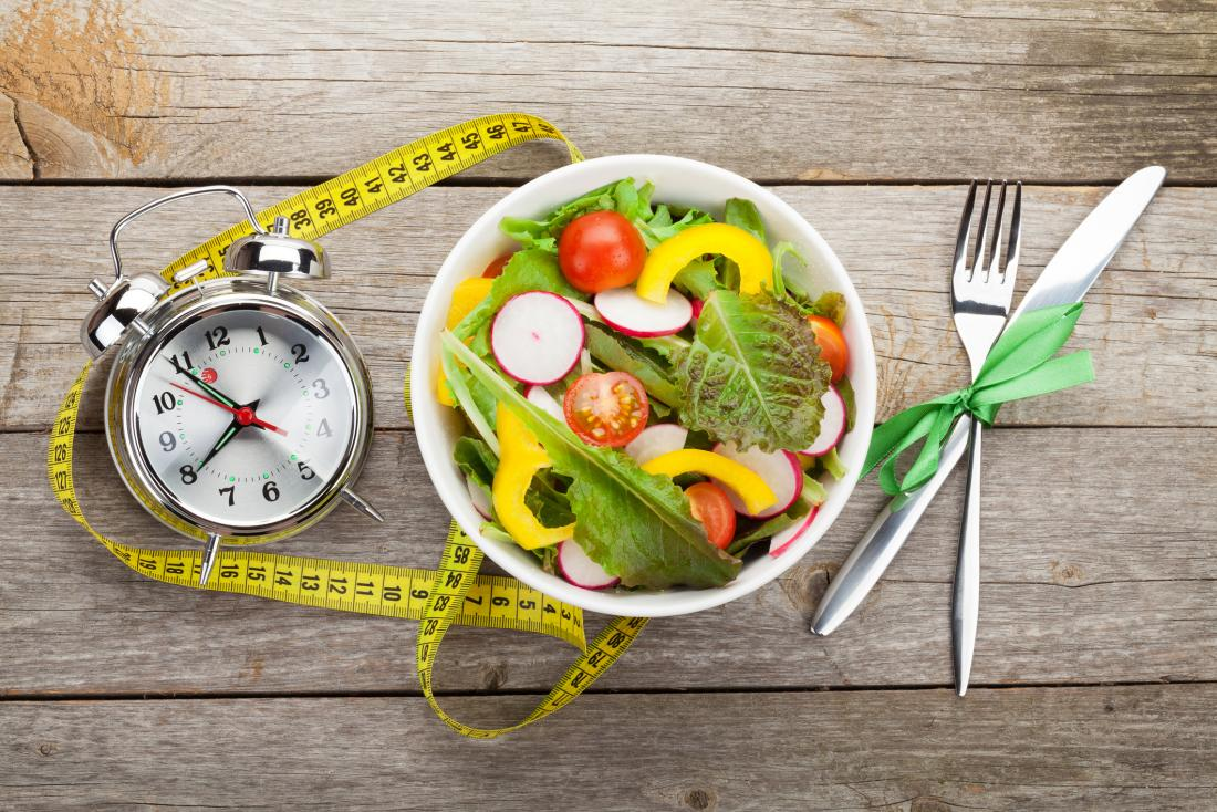 Image result for lose weight dinner clock
