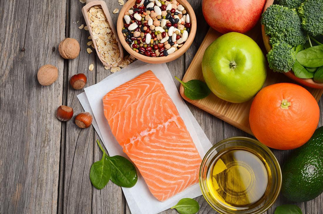 mediterranean diet good for dcis
