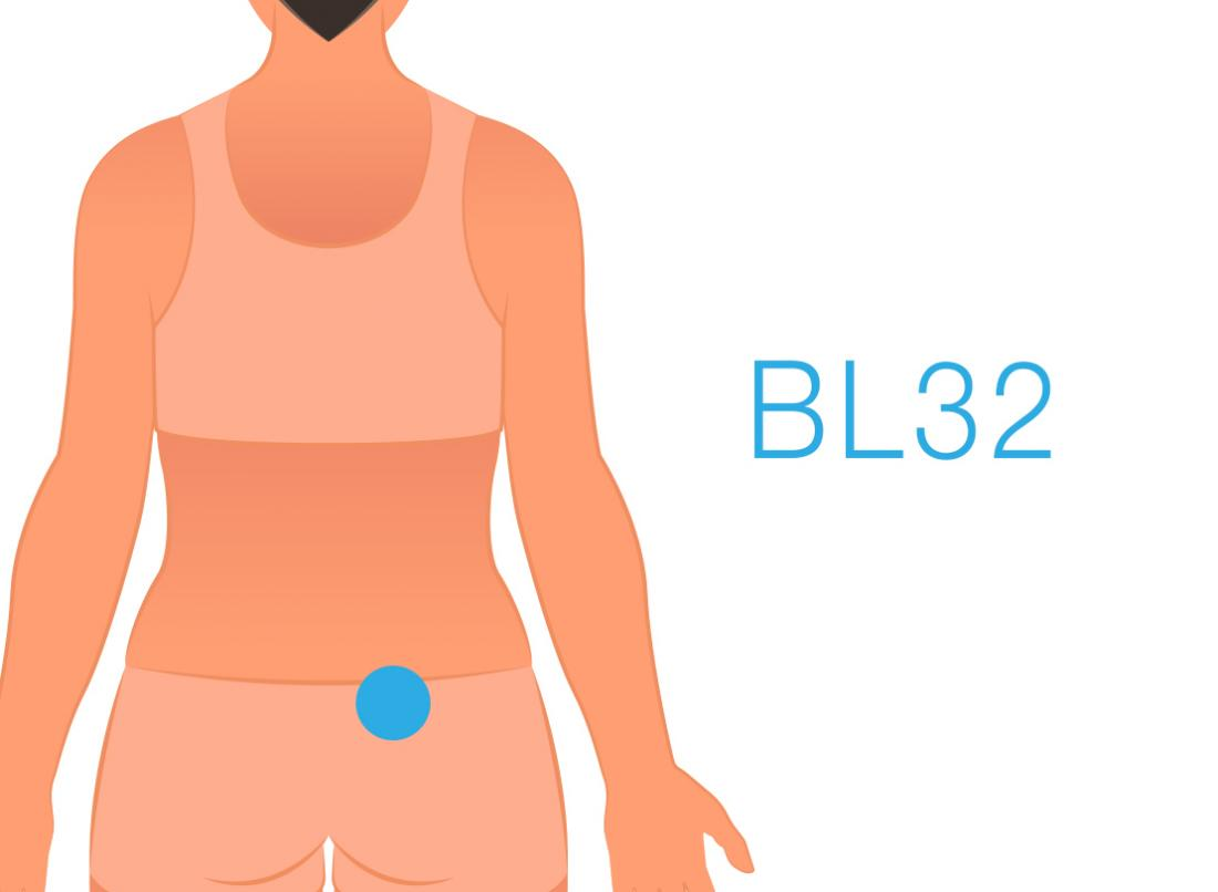 Acupressure point to induce labour: BL32