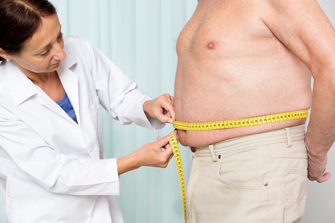 Measuring the waist