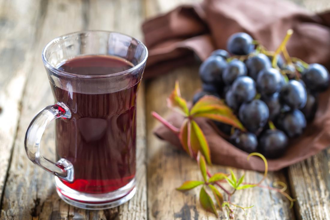 Types of diabetes tests grape juice