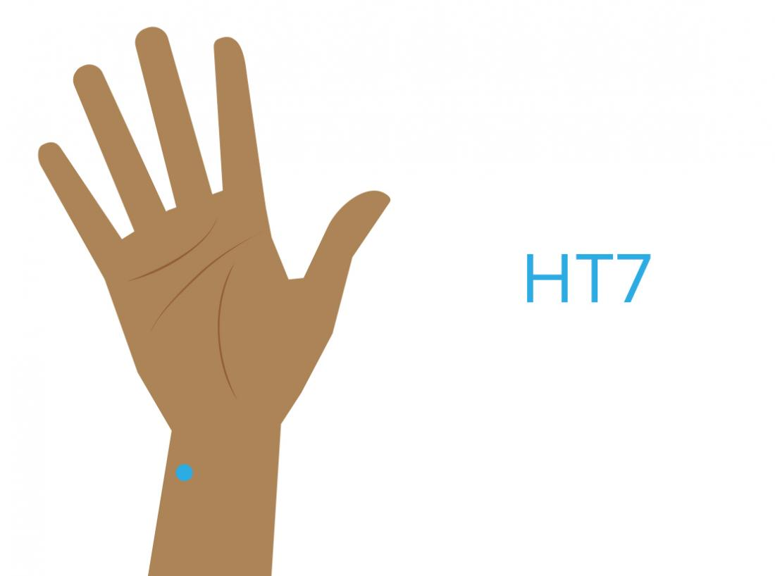 diagram of HT7 pressure point
