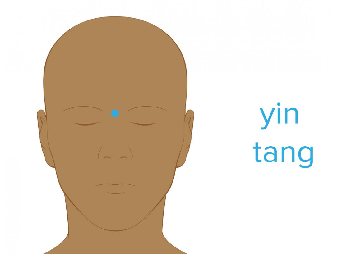 yin tang pressure point