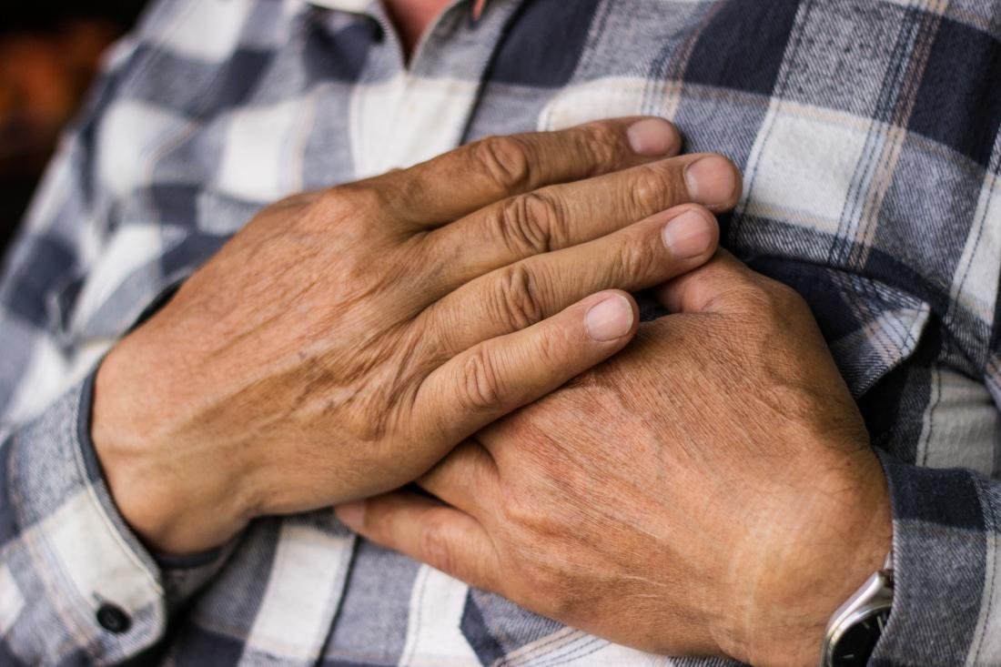 Enfermedad del reino unido la vascular síntomas de