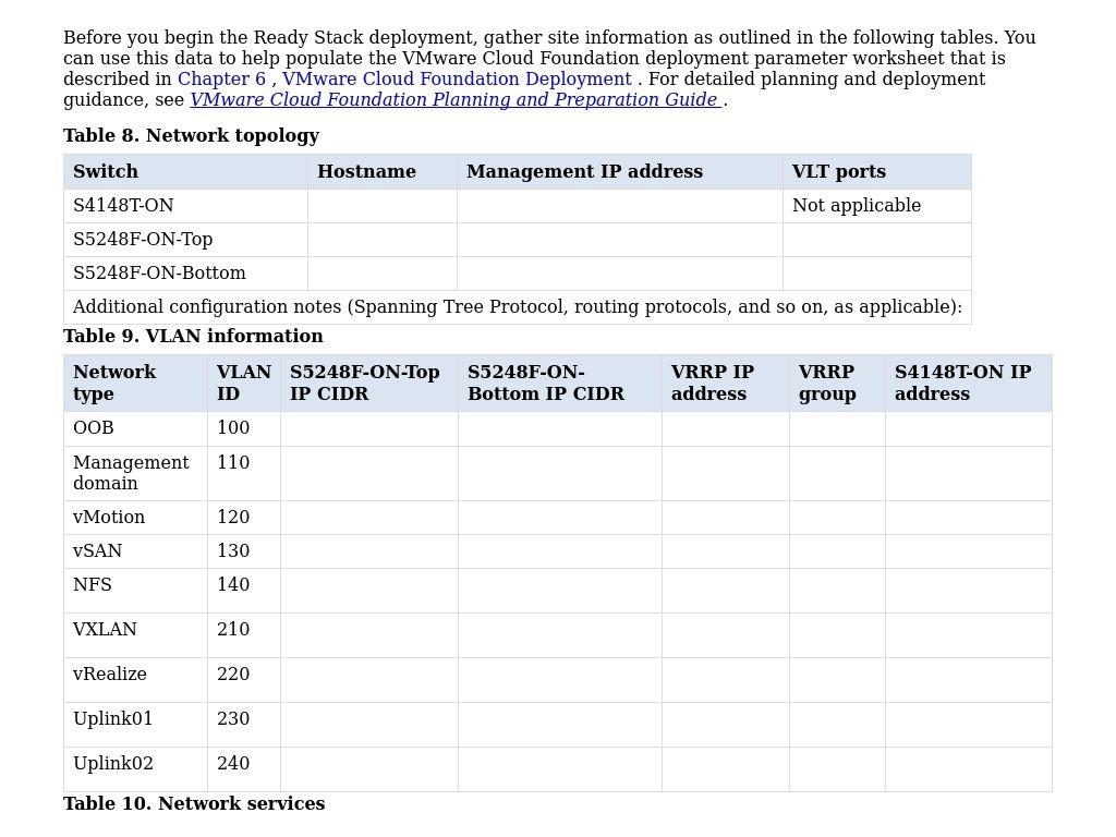 Site Survey Tables