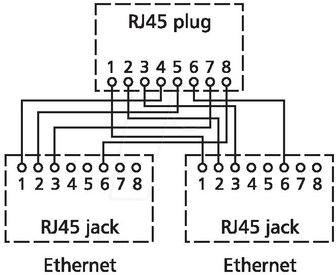 BTR 130548-03-E: Cable-sharing adapter, pnp 3 Ethernet