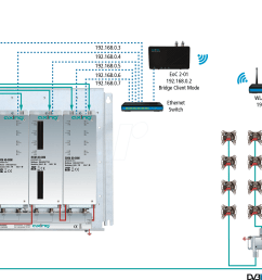 ethernet over coax wifi 500 mbps single device axing eoc00201 [ 2999 x 1748 Pixel ]