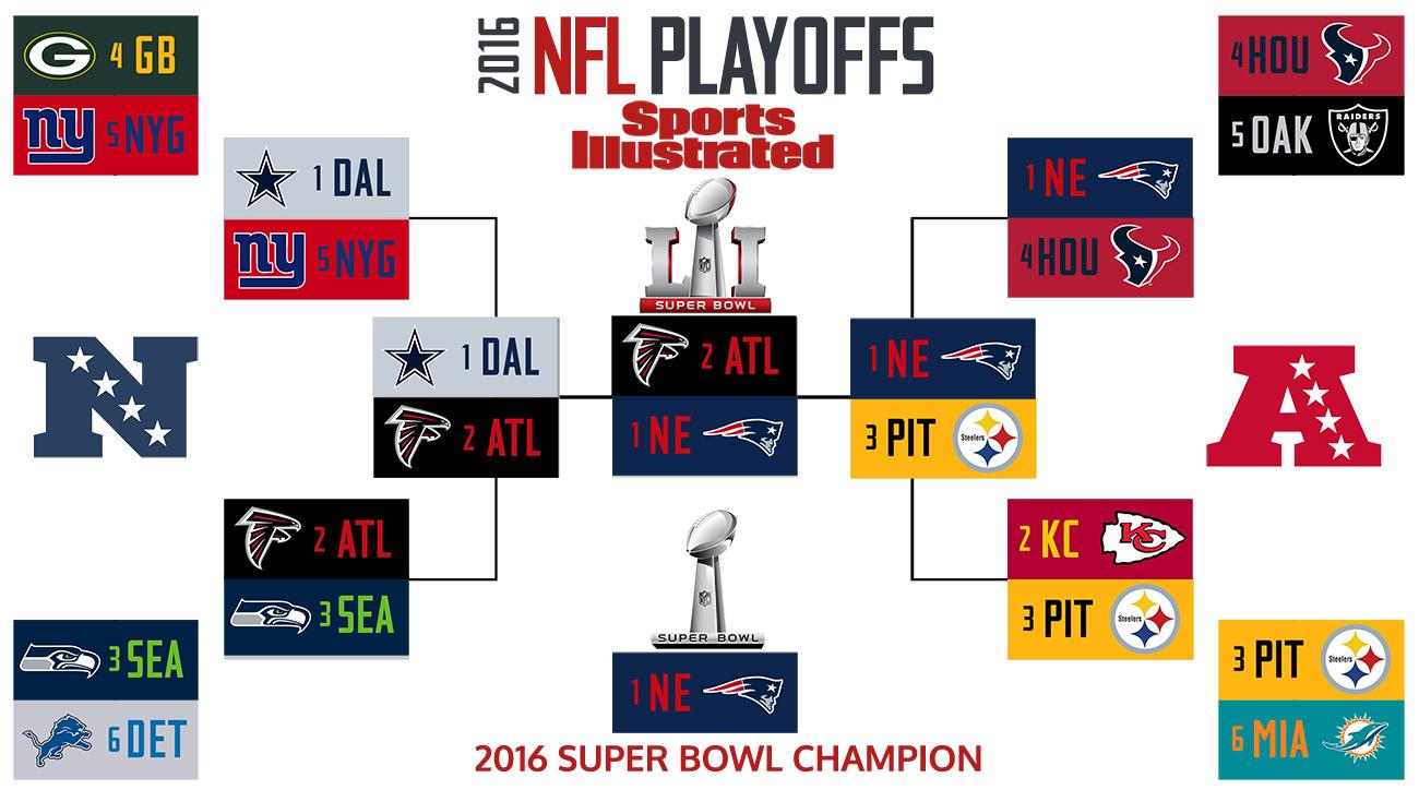 SIs 2017 NFL Playoff Predictions Expert Brackets Super