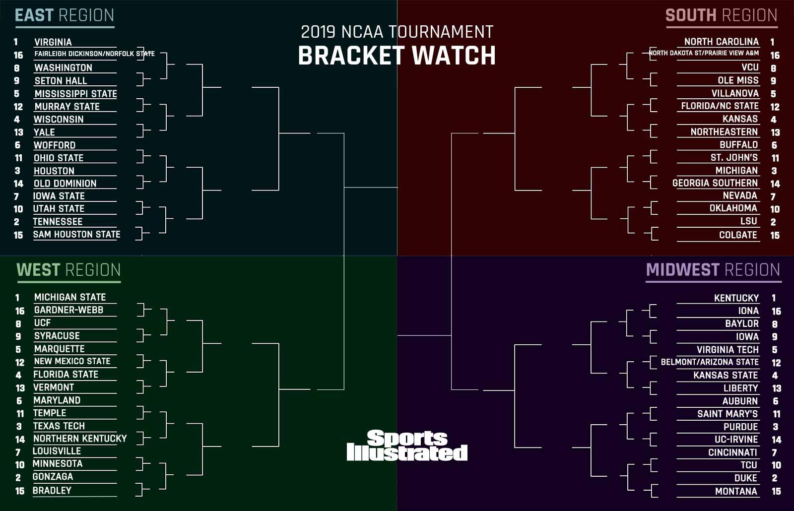 ncaa bracket 2019 updated
