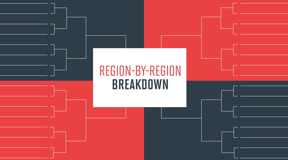 medium resolution of 2019 ncaa tournament bracket breakdown a region by region guide