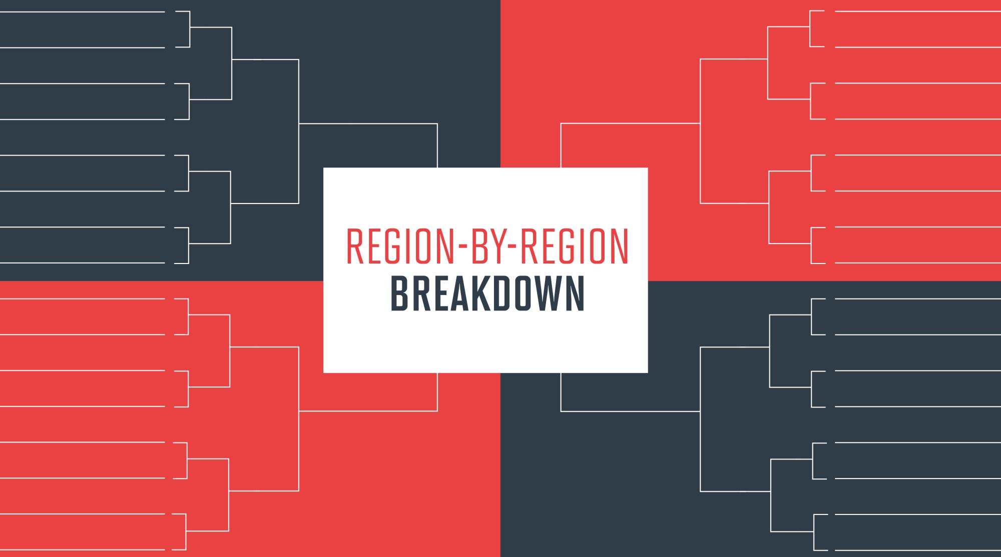 hight resolution of 2019 ncaa tournament bracket breakdown a region by region guide