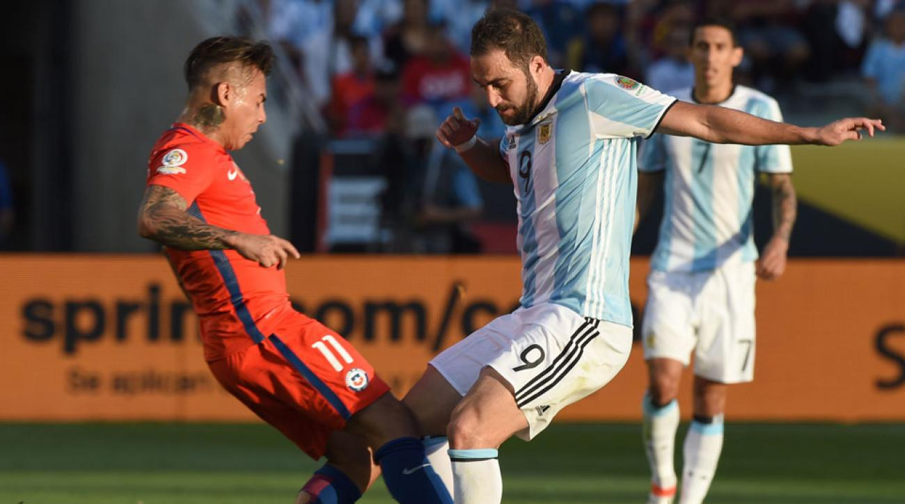 Image Result For Chile Vs Argentina En Vivo Match Preview