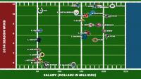 NFL quarterback salaries 2014: How the 25 highest-paid QBs ...