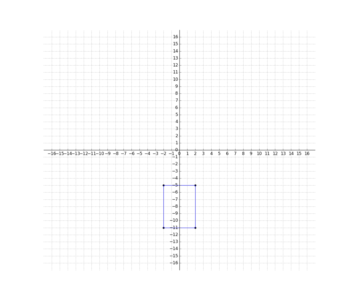 Draw Polygons In The Coordinate Plane And Solve For Side