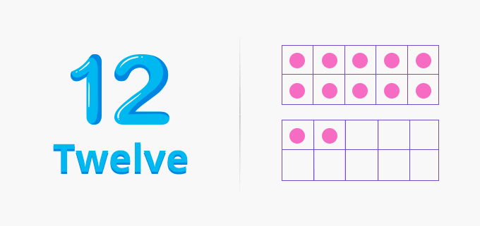 What is Twelve? - Definition Facts & Example