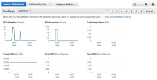 パブリックプレビューなPostgreSQL互換Amazon Auroraにアクセスしてみた | DevelopersIO