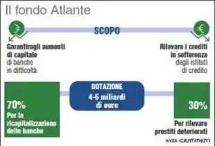 FONDO ATLANTE 1