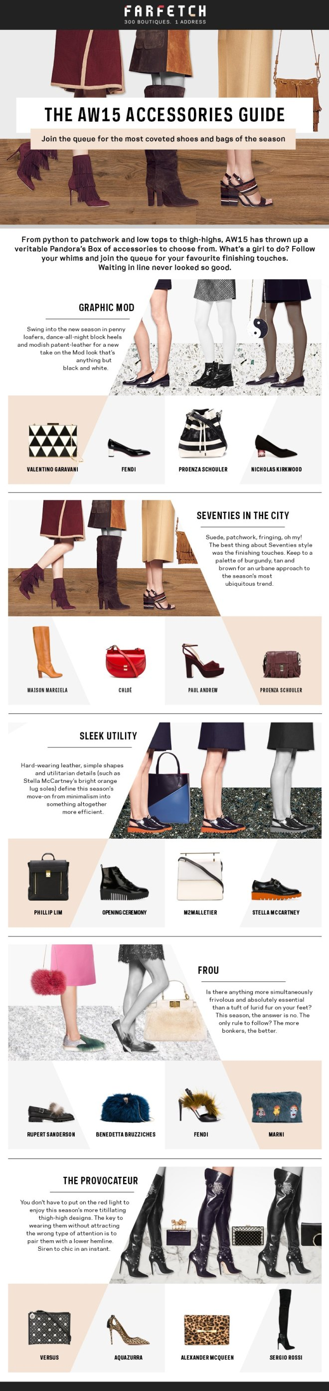 The AW15 Accessories Guide