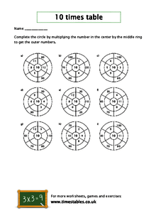 Free 10 times table worksheets at Timestables.co.uk