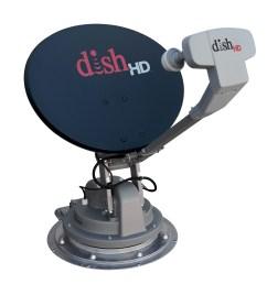 rv satellite antennas winegard trav ler hd ready sk 1000 [ 2859 x 3030 Pixel ]