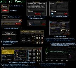 Market Watcher : Auction House & Vendors : World of Warcraft AddOns
