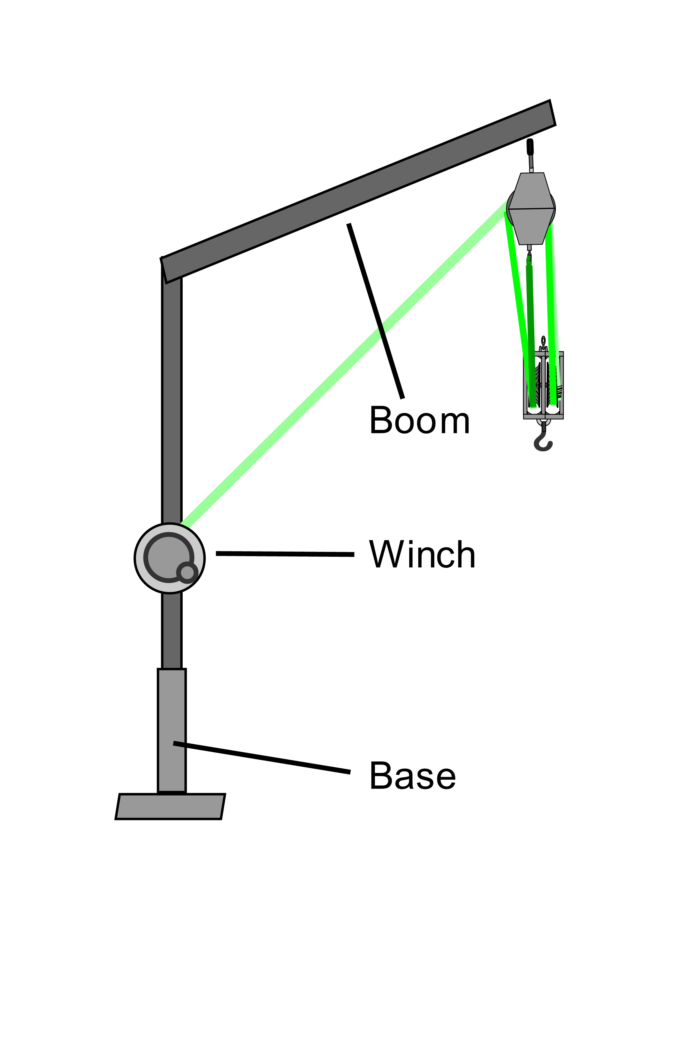 How To Install A Boat Anchor Davit