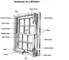 Replace Door Jamb Replace Door Jam Wiring Diagram ~ Odicis