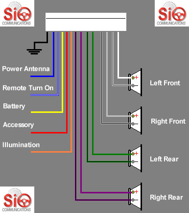 wiring diagram for sony car radio powerking co wiring diagram for stereo cooler wiring diagram sony car radio ireleast readingrat, wiring diagram