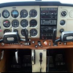Cessna 172 Dashboard Diagram Duraspark Wiring Ford Airplane Control Panel Www Toyskids Co 172n Skyhawk 100 Ii Fsa Fliegerschule St Gallen Cockpit Wing