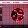 Plague Inc Evil Strategy Game To Infect The World With