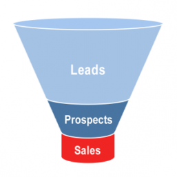 Lead-Prospect-Funnel-Diagram2-300x300