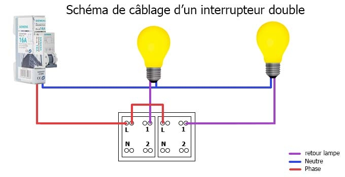 comment brancher un interrupteur double