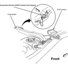 Chevy S10 Pickup Evaporative (EVAP) Emission Control