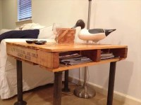 Pallet Iron Pipe Side Table / Coffee Table  101 Pallets