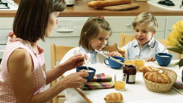 La comida ms importante del da cmo es el desayuno