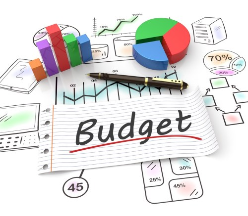 small resolution of how to draw up a budget
