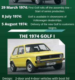 as one of the compact models on the global market that most defies classification the golf is set to remain a key product pillar of the volkswagen brand  [ 800 x 2000 Pixel ]