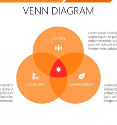 venn diagram powerpoint template [ 1200 x 675 Pixel ]
