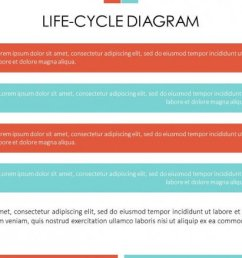 life cycle diagram powerpoint template [ 1200 x 675 Pixel ]
