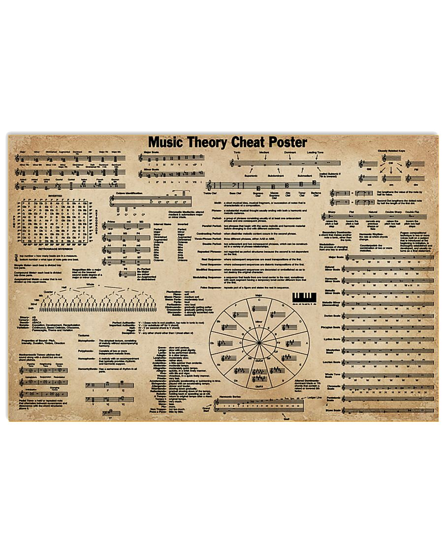 music theory cheat poster 24x16 poster size gold