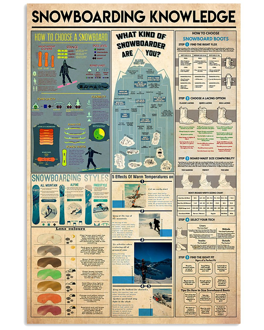 snowboarding knowledge 24x36 poster size white