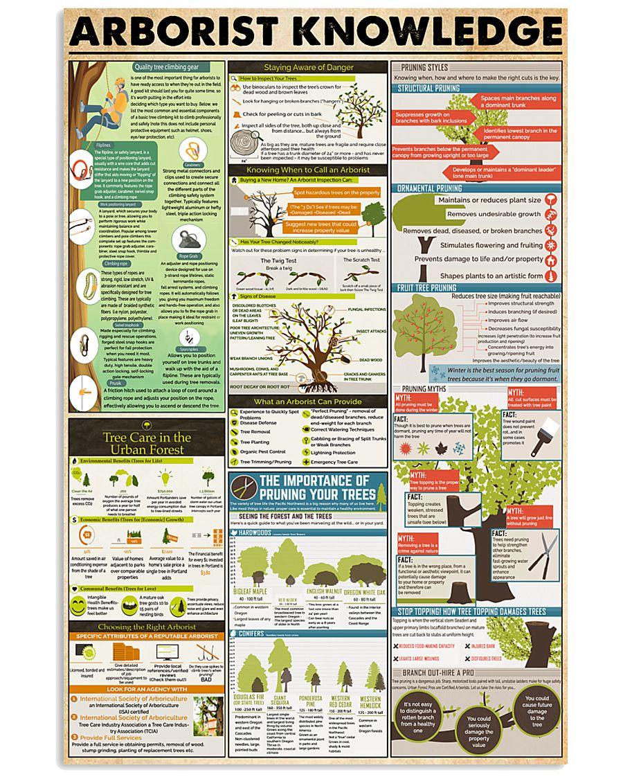 arborist knowledge 1 24x36 poster size white